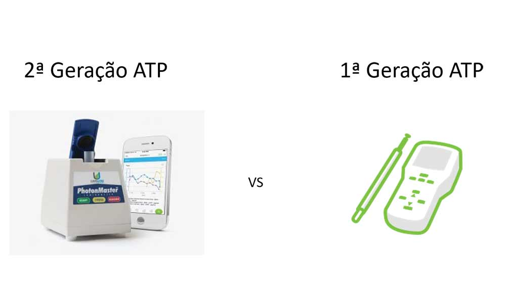 2-geracao-vs-1-geracao-atp