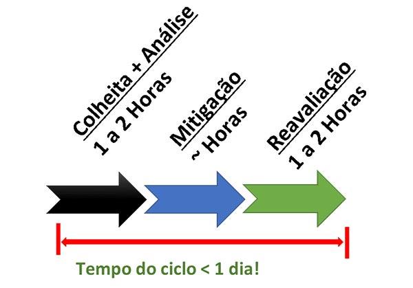 caso-estudo-torres-arefecimento2